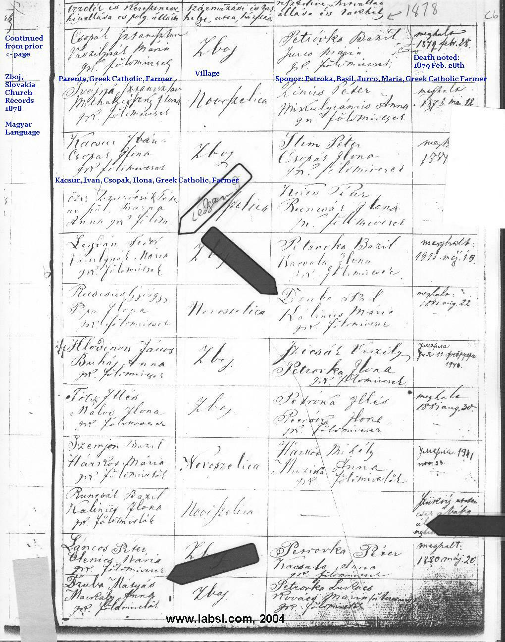 Slovakia genealogy research strategies images 5 and 6 1878 baptism magyar tabular form it was a custom to note the date of death if known for the individual it was customary to place a yelopaper Image collections